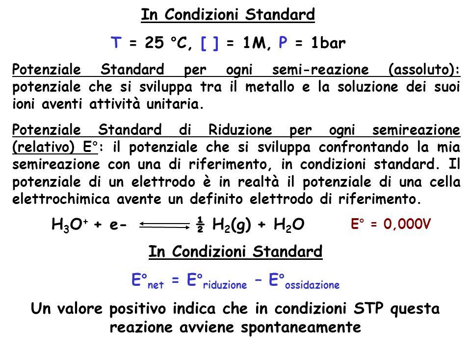 In Condizioni Standard T = 25 °C, [ ] = 1M, P = 1bar